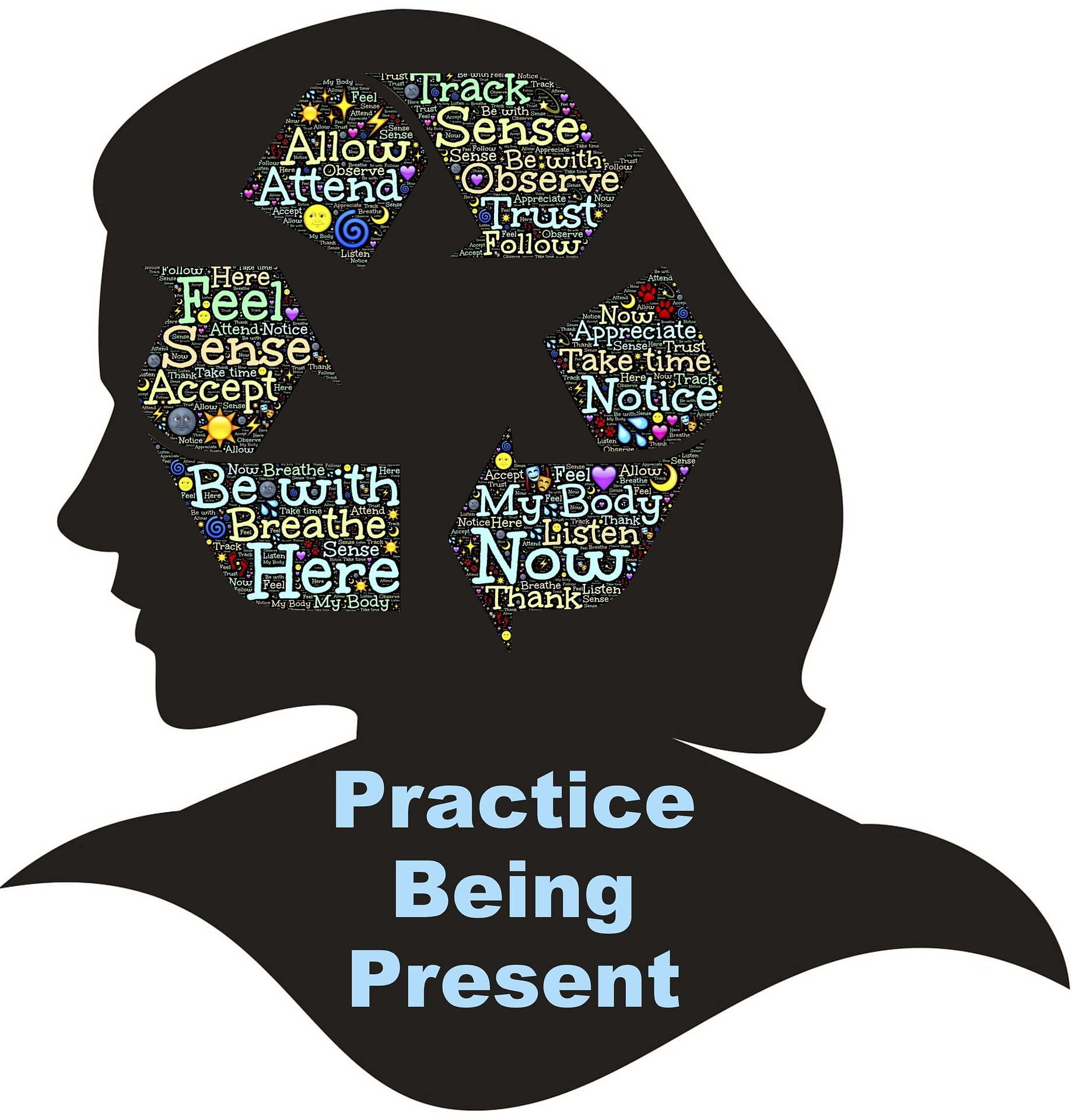mindfulness y gestion estres